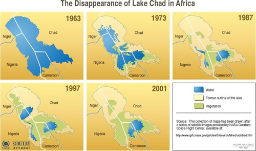 In 1963 Lake Chad was over 26,000 km2. In 2000 it was less than 1,500 km2.