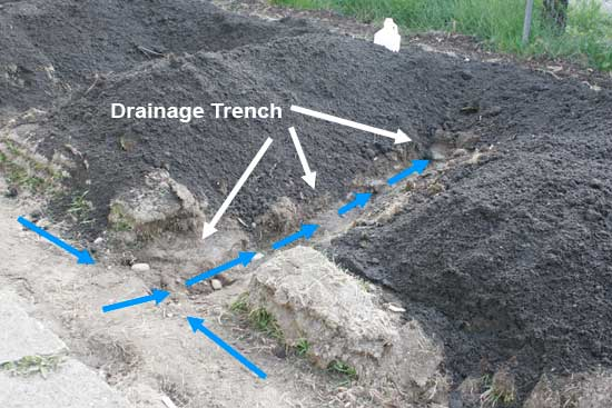 Raised Bed Drainage Trench