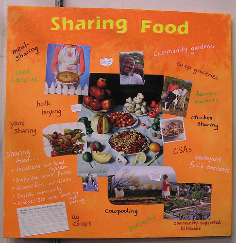 Growing and Sharing Food Poster