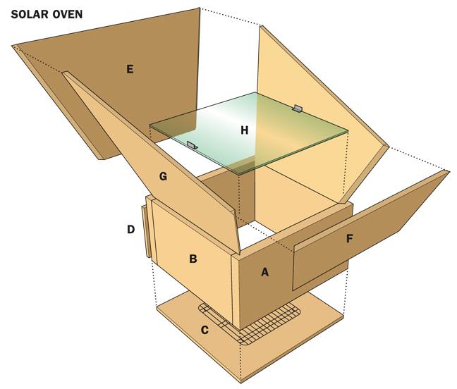 Solar Oven Diagram 1