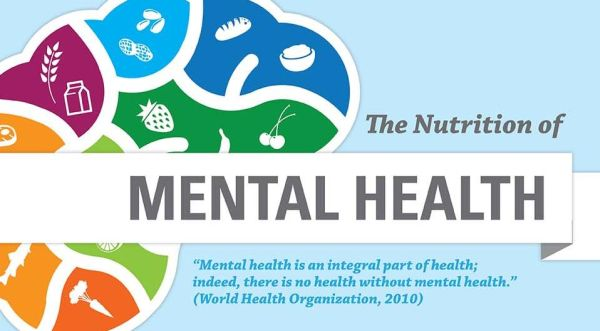 Nutrition And Mental Health Insteading