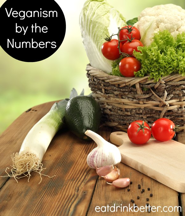 Veganism by the Numbers