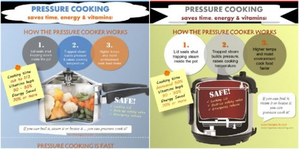 Pressure cookers can do so much more than cook beans in a flash. Try these amazing pressure cooker recipes that your family will love!
