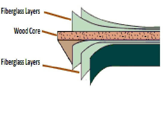 Fiberglass layers to seal a wood tub