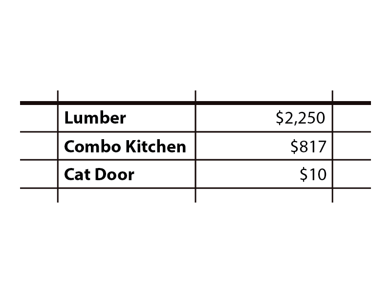 tiny house costs