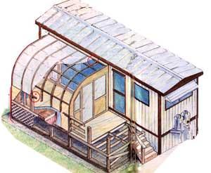 Mobile Home Greenhouse Conversion