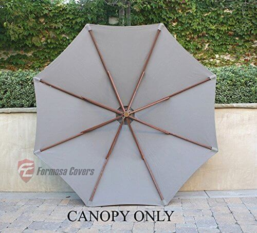 $19.99 ... & 9ft Single or Double-Vented Umbrella Replacement Canopy for 8 Ribs ...