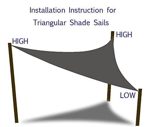 Shade Beyond 12 Ft X 12 Ft X 12 Ft Triangle Patio Sun Shade Sail