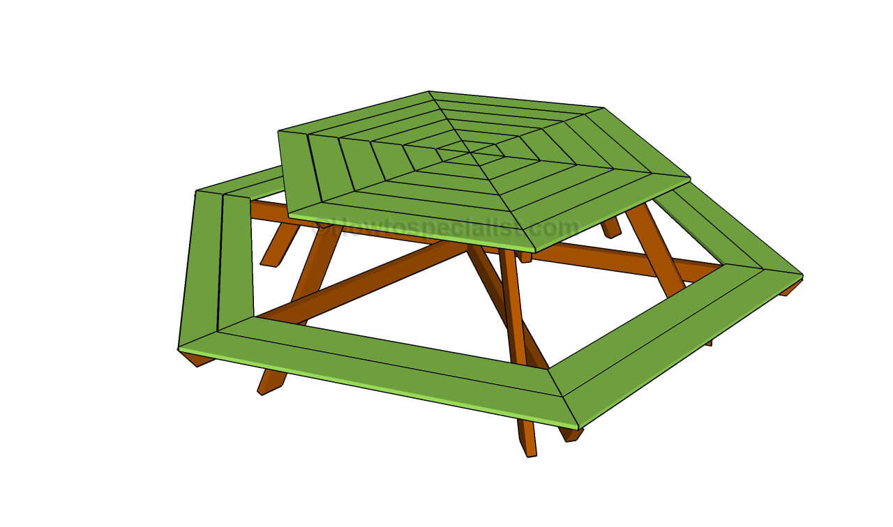 Picnic Table Plans Insteading