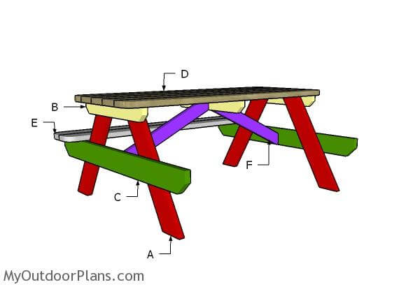 Six-Foot Picnic Table Plans with Decorative Cuts