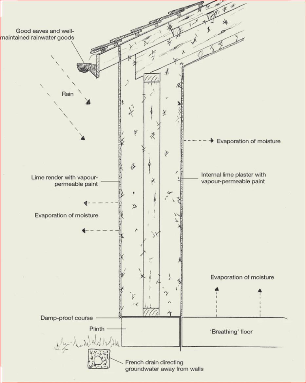 wall plan details