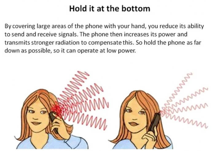 Cell Phone Radiation in Images • Insteading
